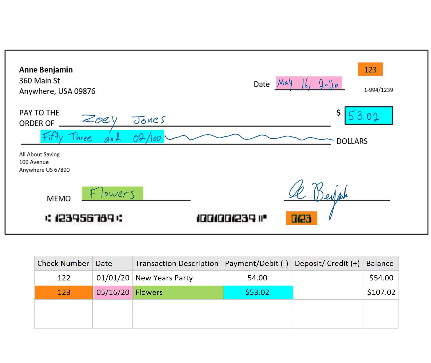 how to write a check stepstep guide  financepond