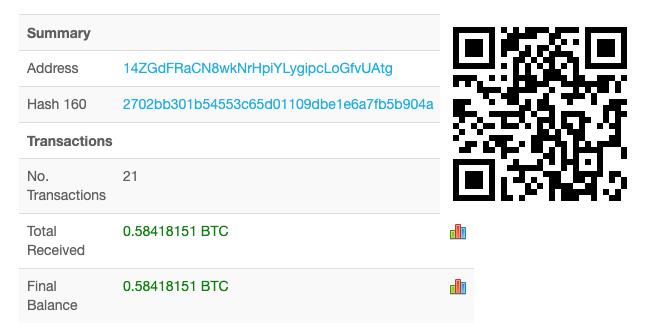 QR Code Degenerators: Unmasking a Crypto Scam | ZenGo
