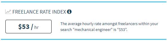 $53: Tarifa media por hora de un ingeniero mecánico freelance