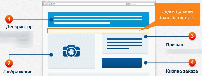 Пример-схема landing page с заголовком