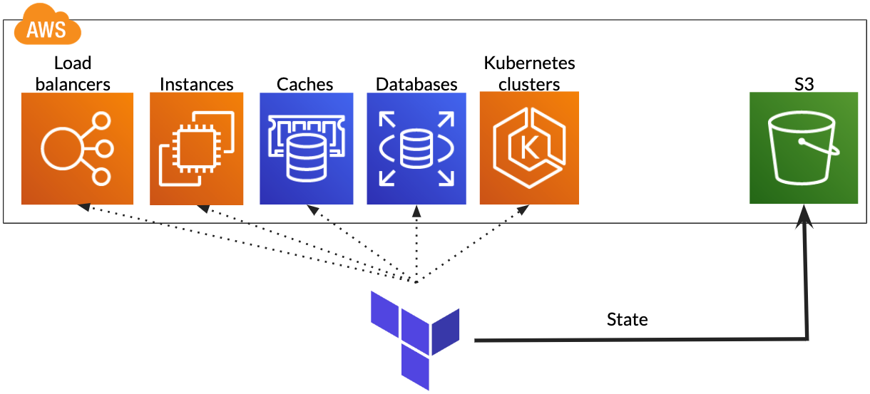 How SuperAwesome scales containers for kidtech - SuperAwesome