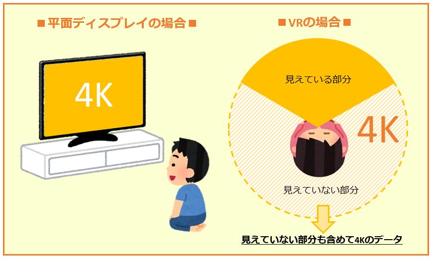 VR 4K