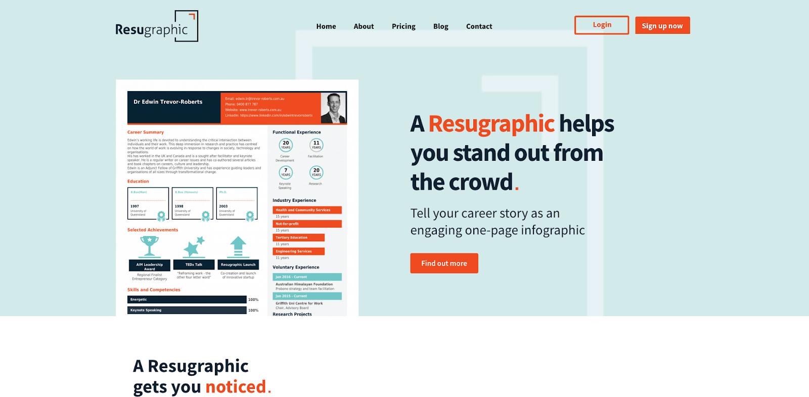 Resurgraphic Website Design