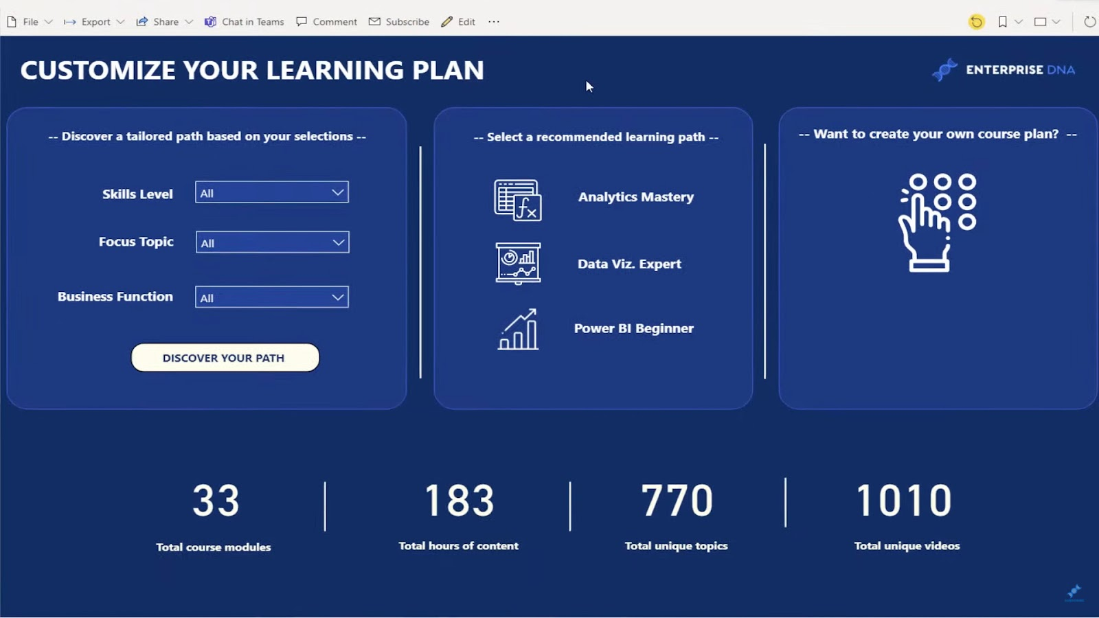 comprehensive customer learning report