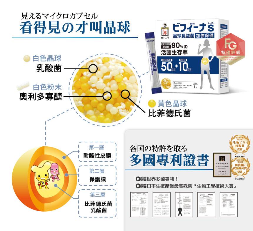 晶球研究與專利證書