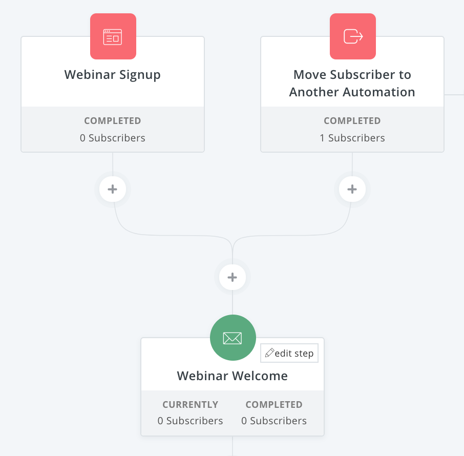 Visual Automations Actions - ConvertKit Knowledge Base