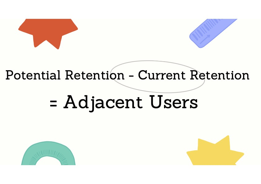 how to define adjacent users