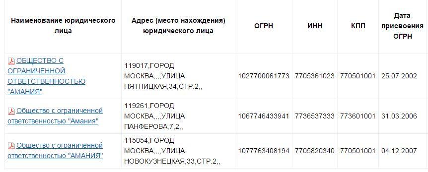 Какие нужны документы для регистрации фирмы ооо копия каких страниц паспорта нужна для регистрации ип