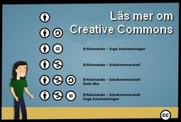 Om Creative Commons från Kolla Källan