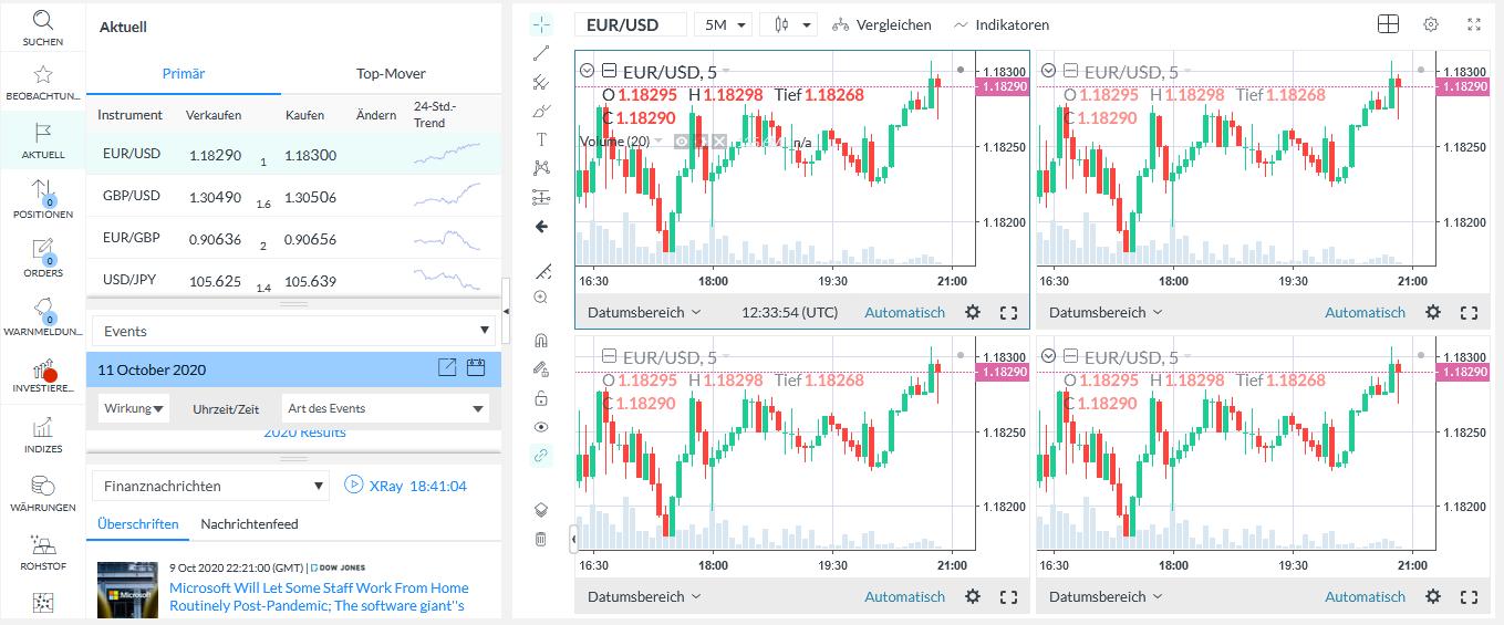 Marketsx Plattform