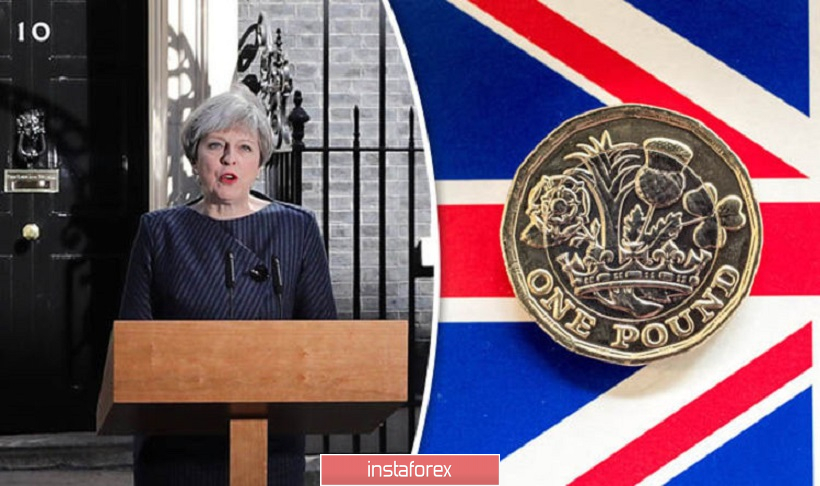 InstaForex Analytics: Theresa May failed to inspire the British currency