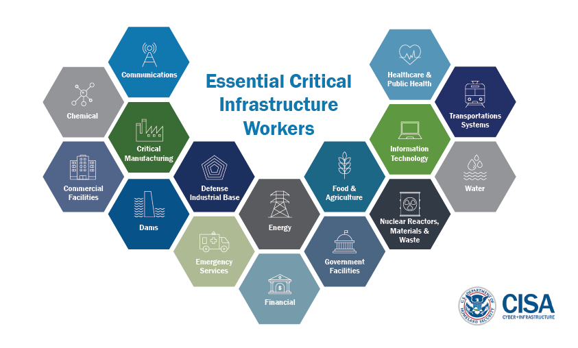 essential-critical-infrastructure-workers