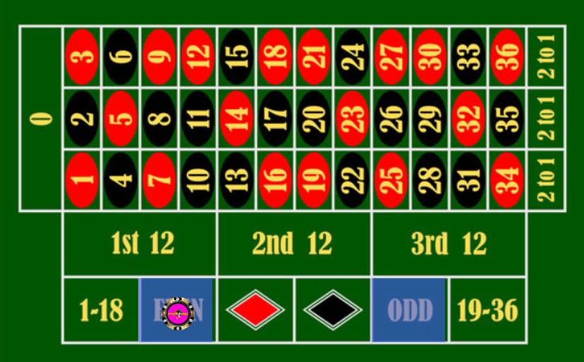 roulette odd even bet/outside bet