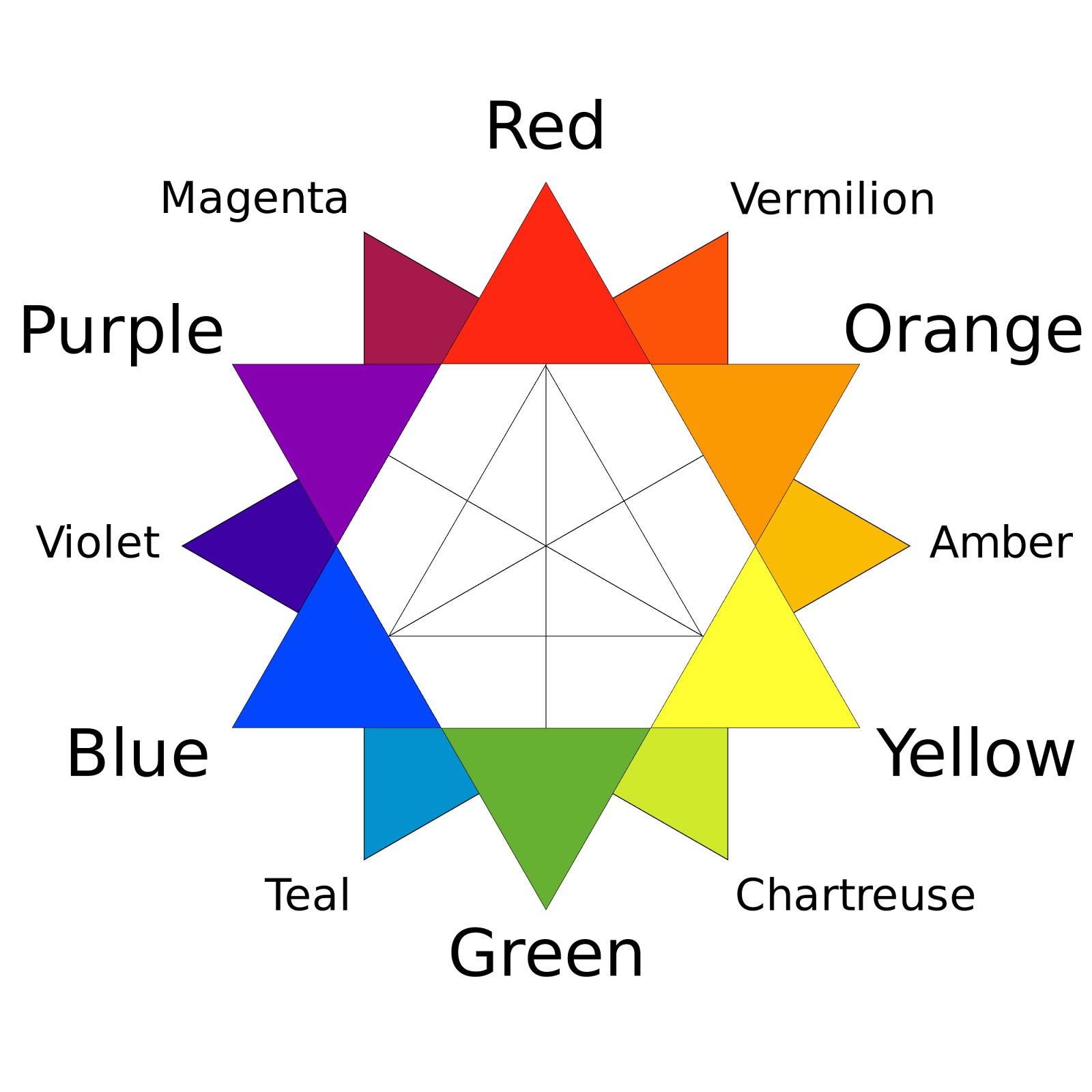A star of the colors of the rainbow. In between each point is a diamond shape of the color of combine rainbow colors on each side.