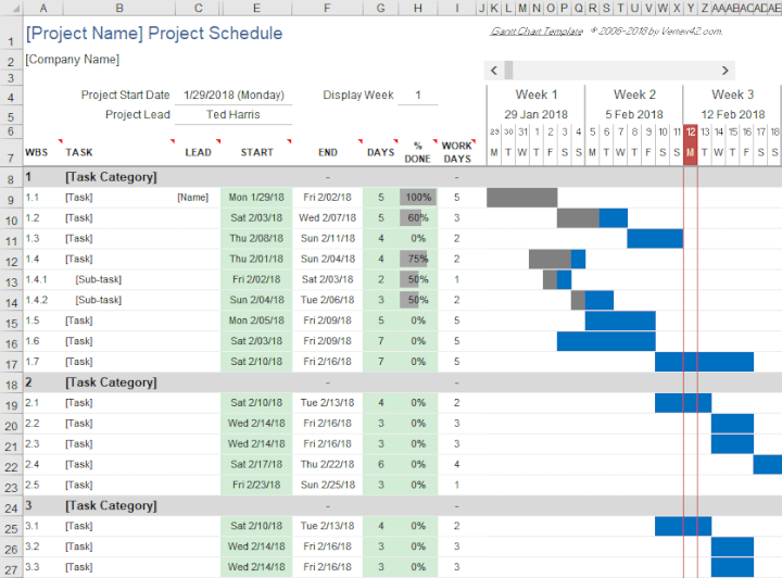 Excel Gantt chart timeline template