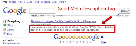 Image result for meta description code example