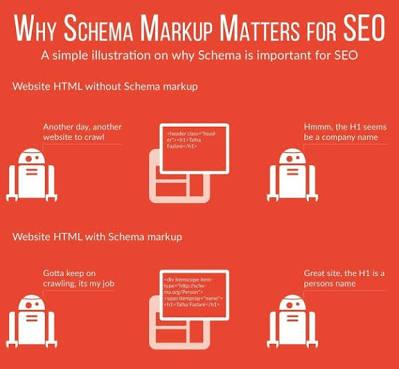 schema markup for seo