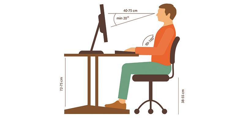 bonne posture travail sur écran