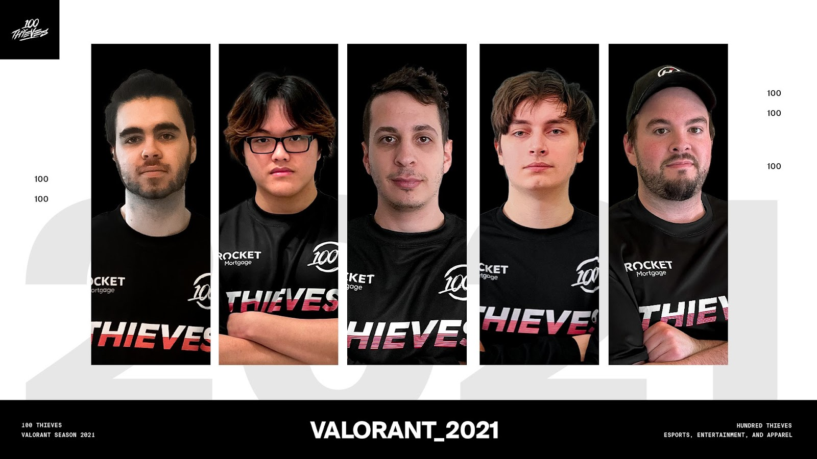 'Silenx' has was a part of the Valorant roster for 100 Thieves at the Challengers 1 competition