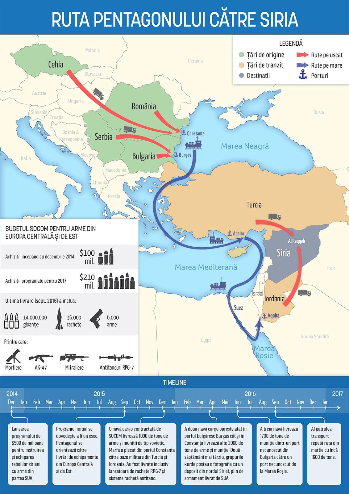 Infografic_Romania_Syria_01B_RO-02.jpg