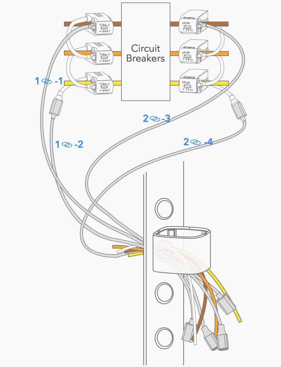 Disaggregation Of Electrical Signals Verdigris Support Circuit Breaker Panel Installation In This Diagram You Have Six Physically Installed Smart Cts One On Each The Downstream A Single