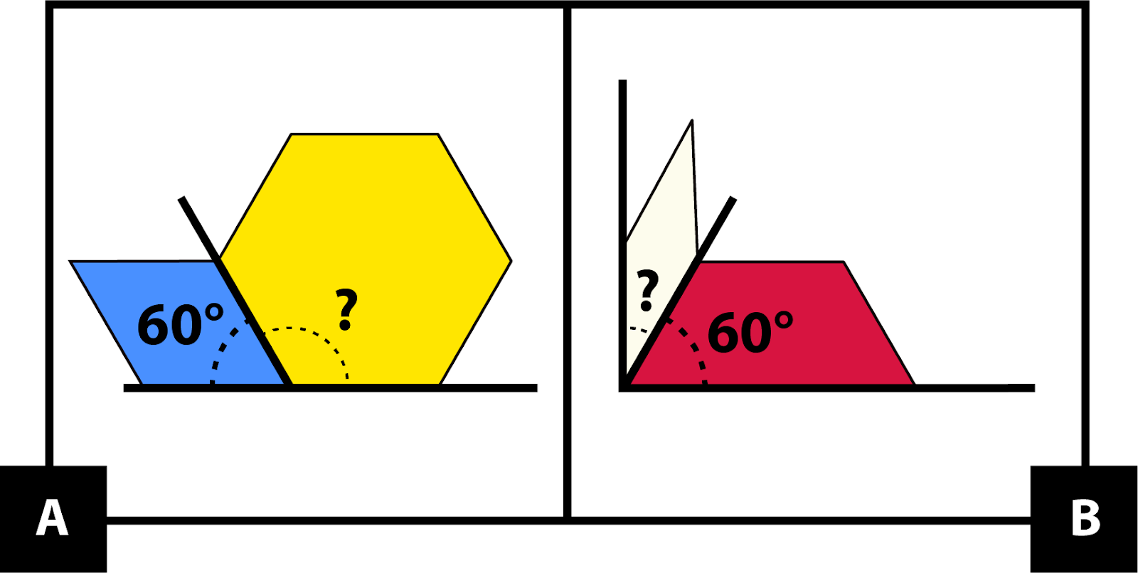 A: A parallelogram next to a hexagon on a line. The parallelogram has an angle of 60 degrees. The angle of the hexagon is unknown. B: A rhombus and a trapezoid form a right angle. The trapezoid has an angle of 60 degrees. The angle of the rhombus is unknown.