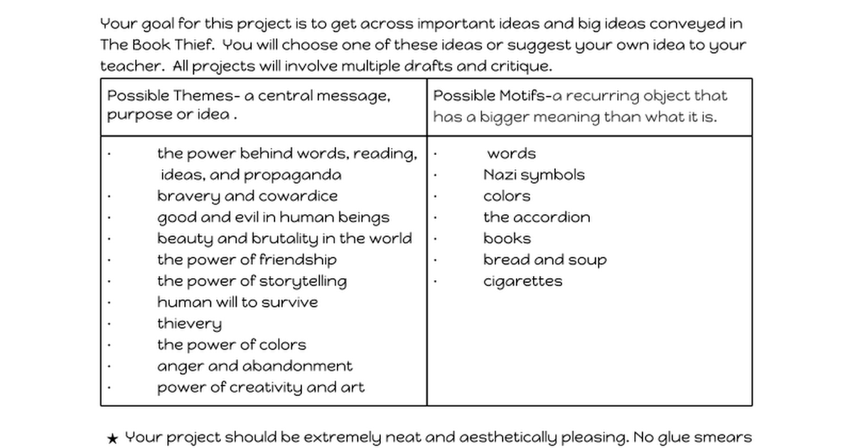 Book Thief Project Choices Google Docs