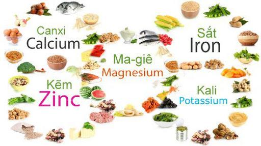 Thực phẩm giàu khoáng chất giúp ổn định nhịp tim