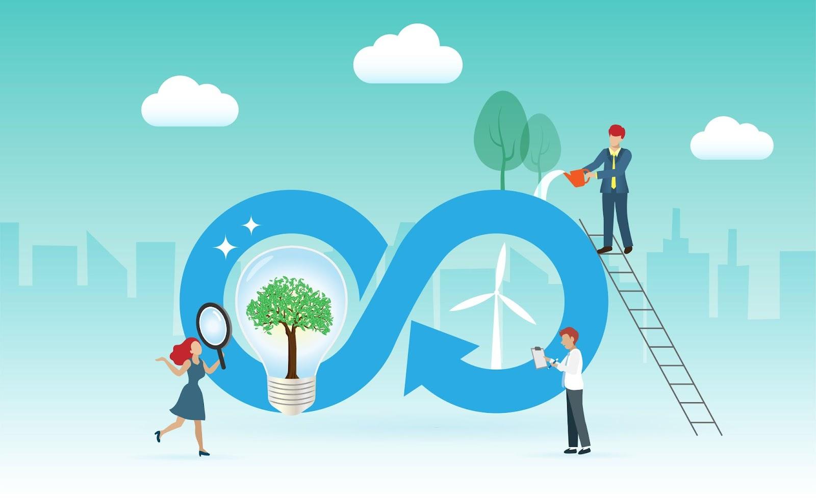 Modelo de economia circular