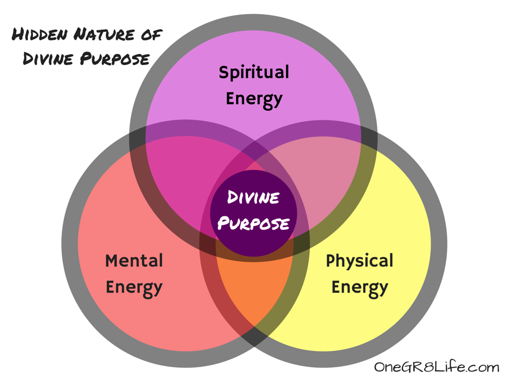 SE+ME(PE)4=DivinePurpose.png