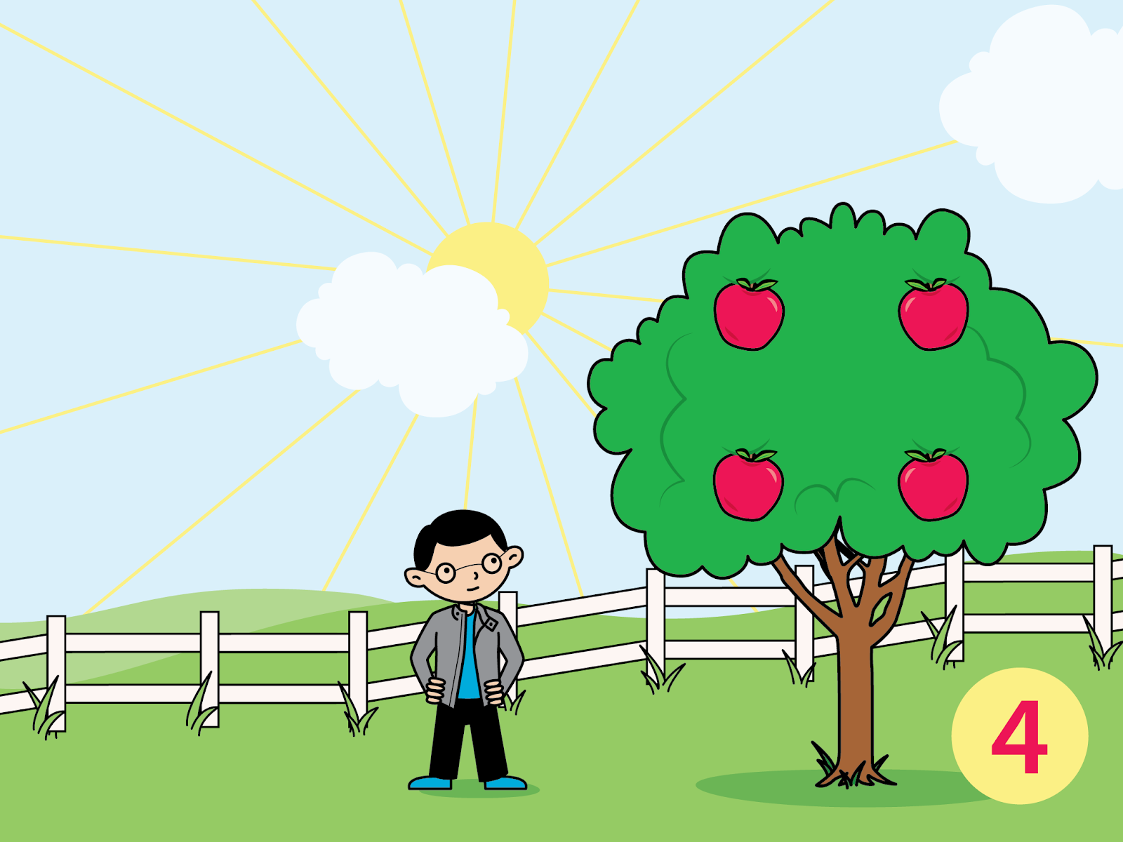 A young person stands next to an apple tree, counting the apples: 1, 2, 3, 4. Notice the shadows under the young person and the tree. How many shadows is that? You need sunshine to make shadows. The sun in this picture has a cloud covering part of it. It also has 11 rays and 5 more behind the cloud. There's 1 more cloud in the sky, too. The fence behind the tree has at least 9 sections. The number 4 is in the corner of the picture.