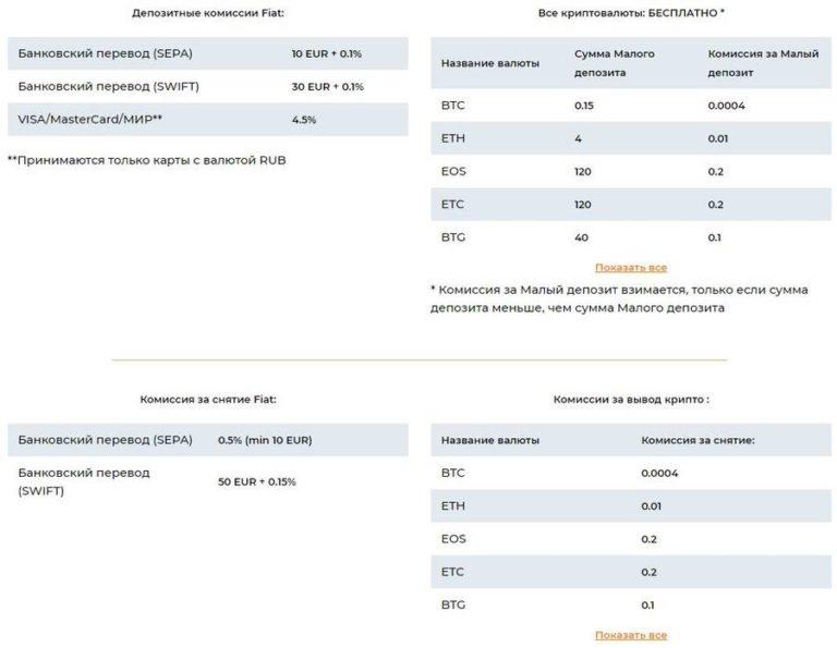 Эстонская криптобиржа Ternion Exchange: обзор возможностей, честные отзывы