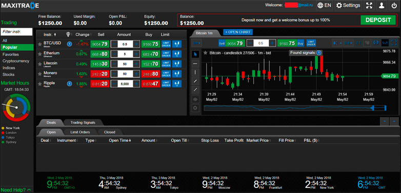 Forex trade platform