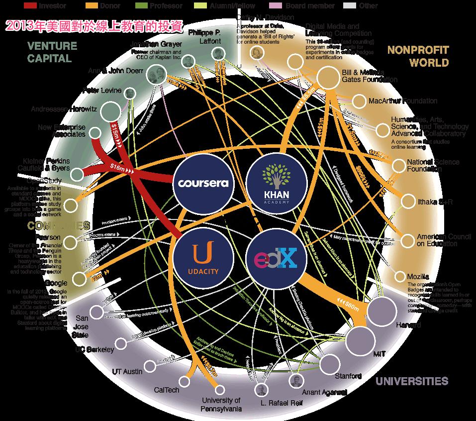 MOOC_ecosystem.png