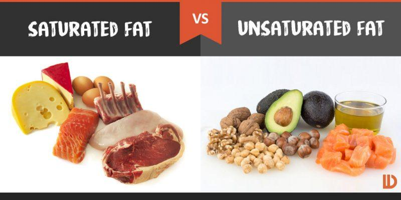 https://www.difference.wiki/wp-content/uploads/2016/10/saturated-fat-vs-unsaturated-fat-800x400.jpg
