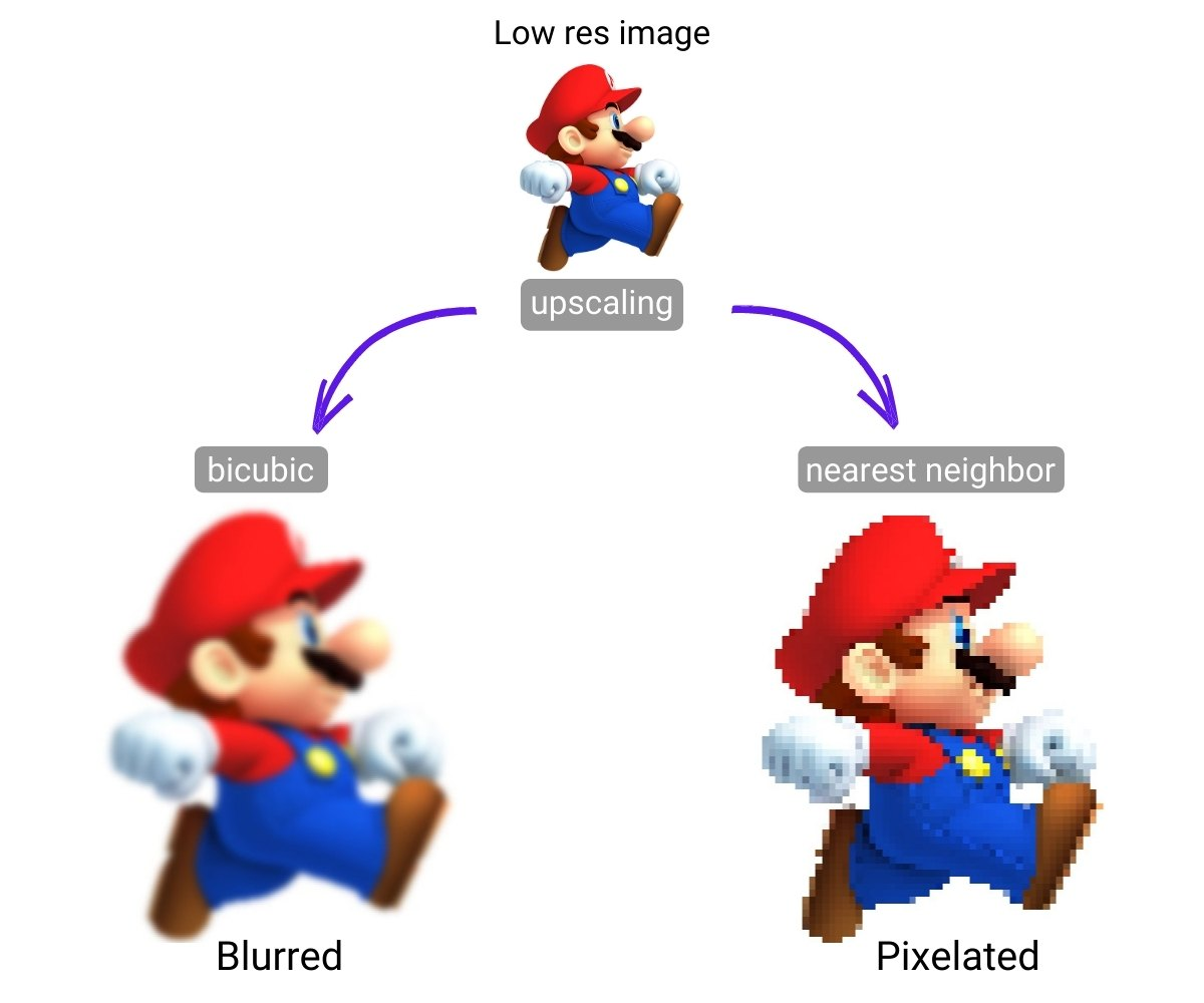 Blurred vs. pixelated image