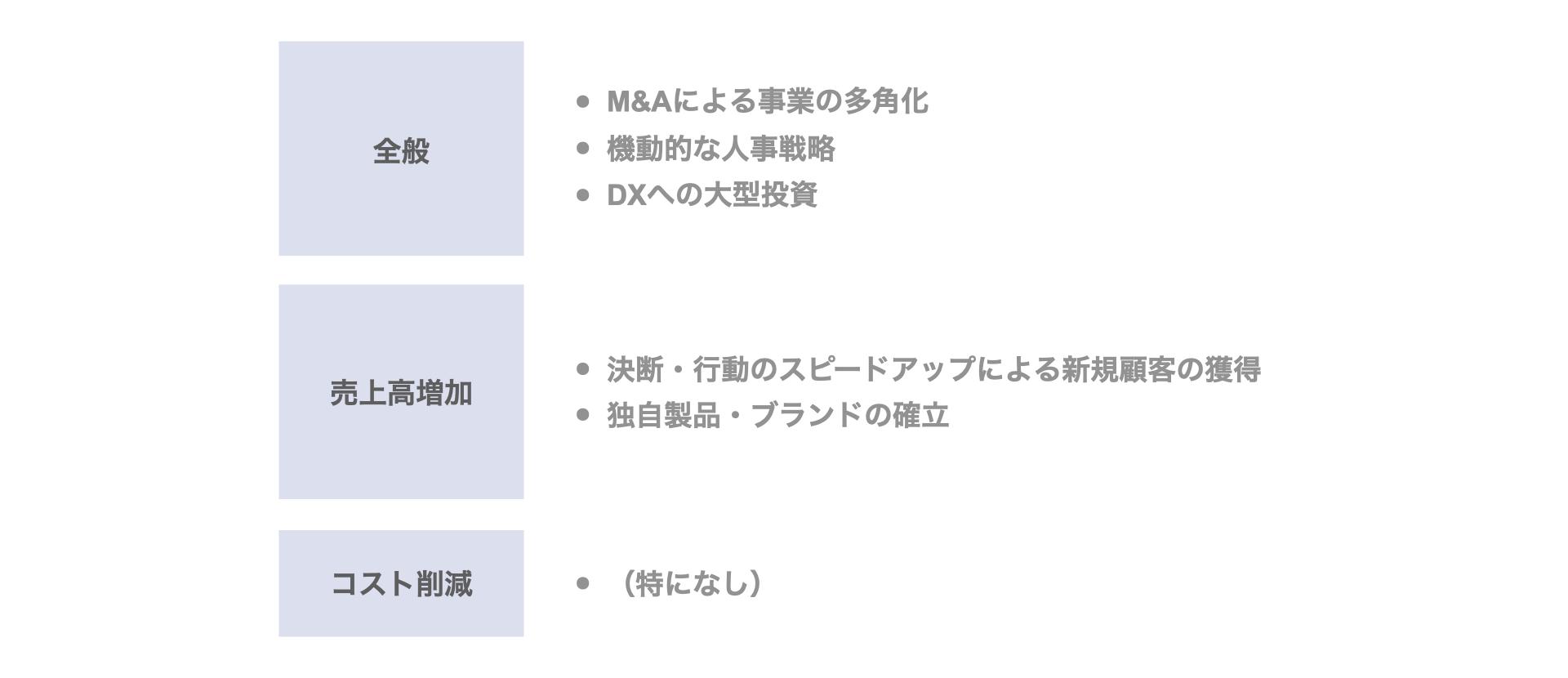 MBO事例 愛光電気のデットMBOによる非公開化(横浜銀行)の非公開化後の経営方針