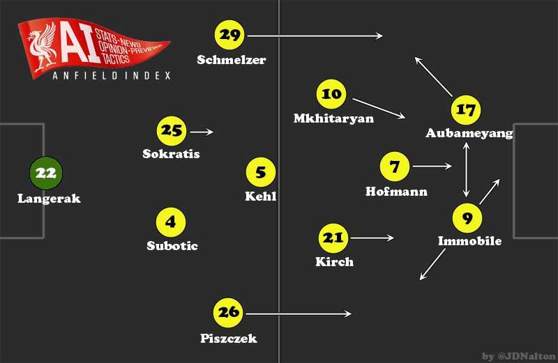 Dortmund-v-Liverpool-Preview.jpg
