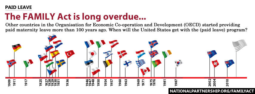international-maternity-leave-timeline-familyact-2013.png