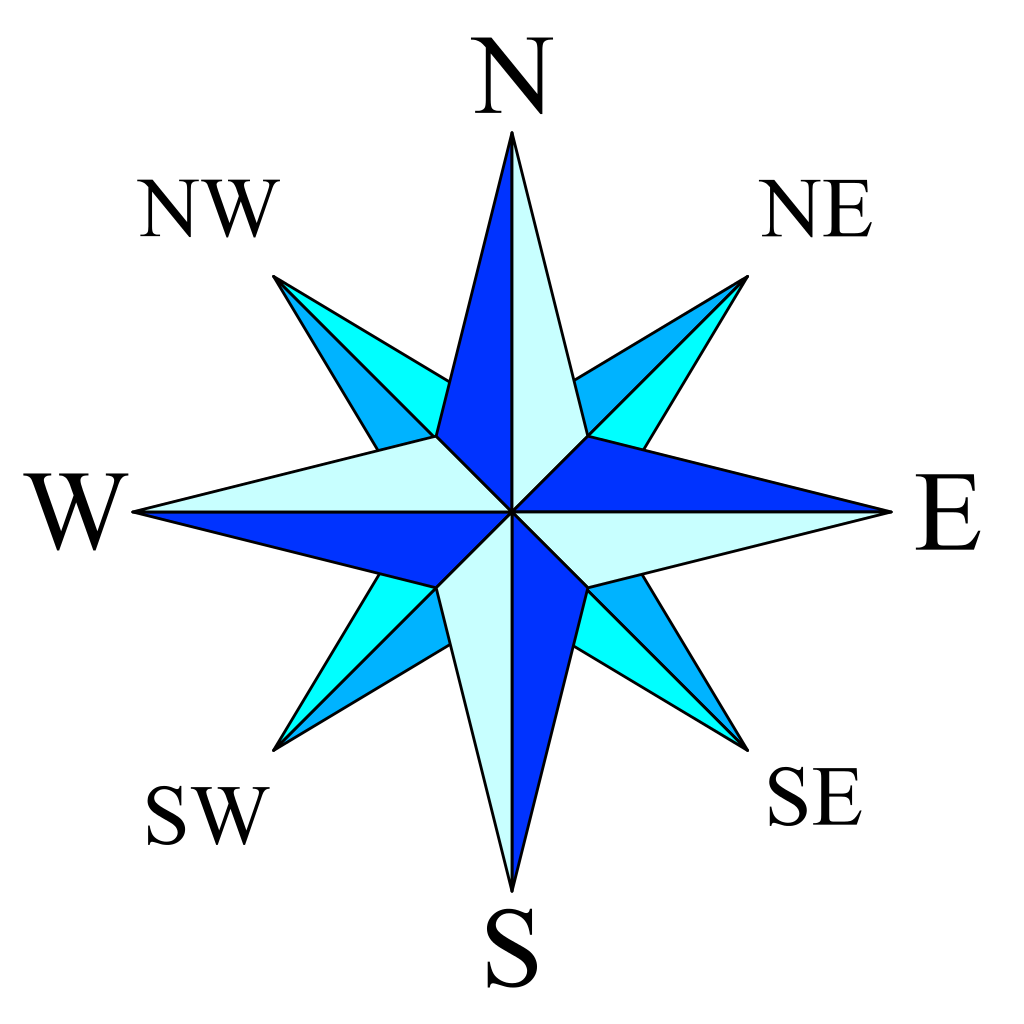 File:Compass rose simple.svg - Wikipedia