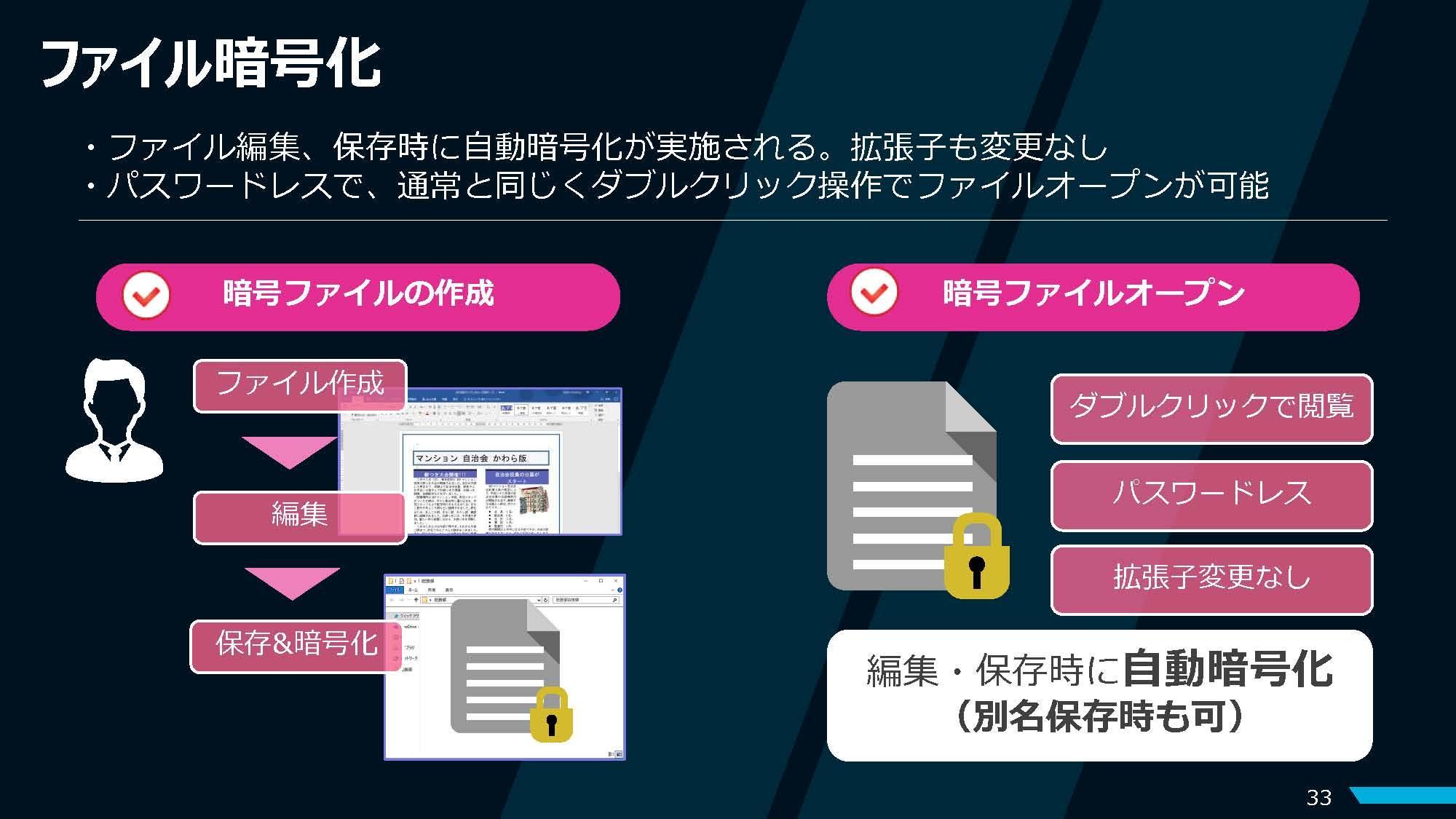 C:\Users\lma-Five\Desktop\オーバル セミレポ\採用画像jpg\6-33.jpg