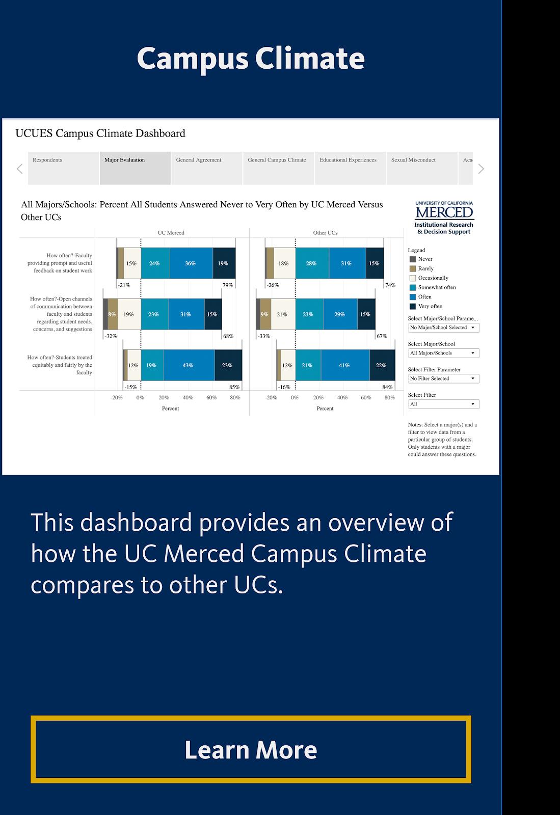 2018 Campus Climate