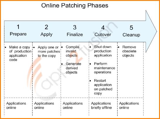 rman cloning steps in oracle 11g pdf