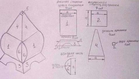 Схема шкатулки из открыток