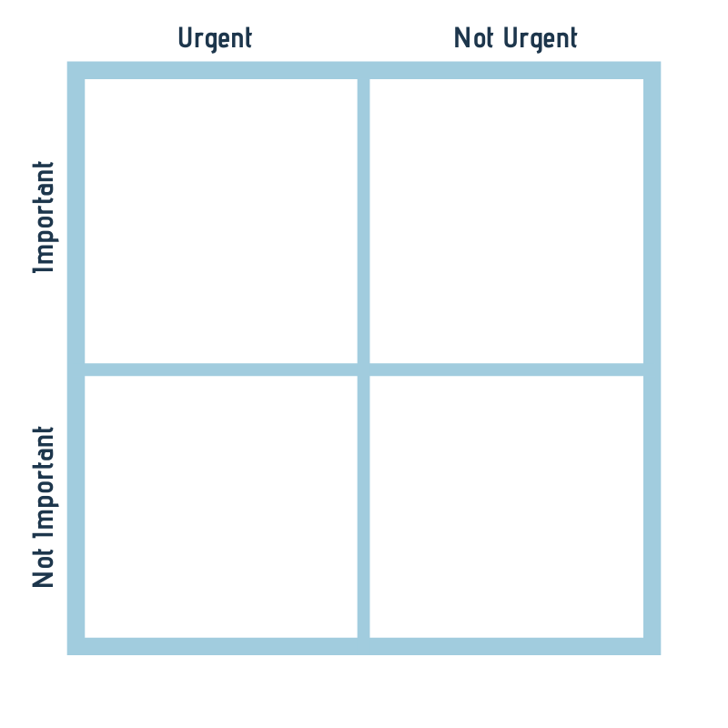 The Eisenhower Matrix as a time management technique