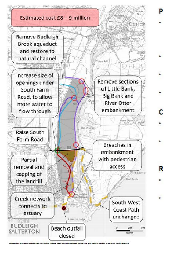 Option 3 – Big and Little Marsh Floodplain Restoration (estimated cost £8-9m) for the Lower Otter Restoration project