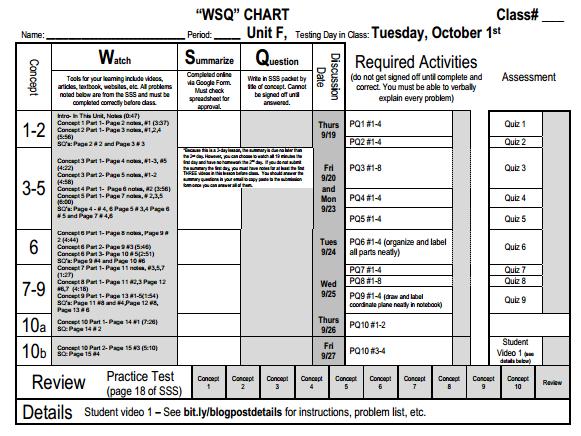 wsq chart top.PNG