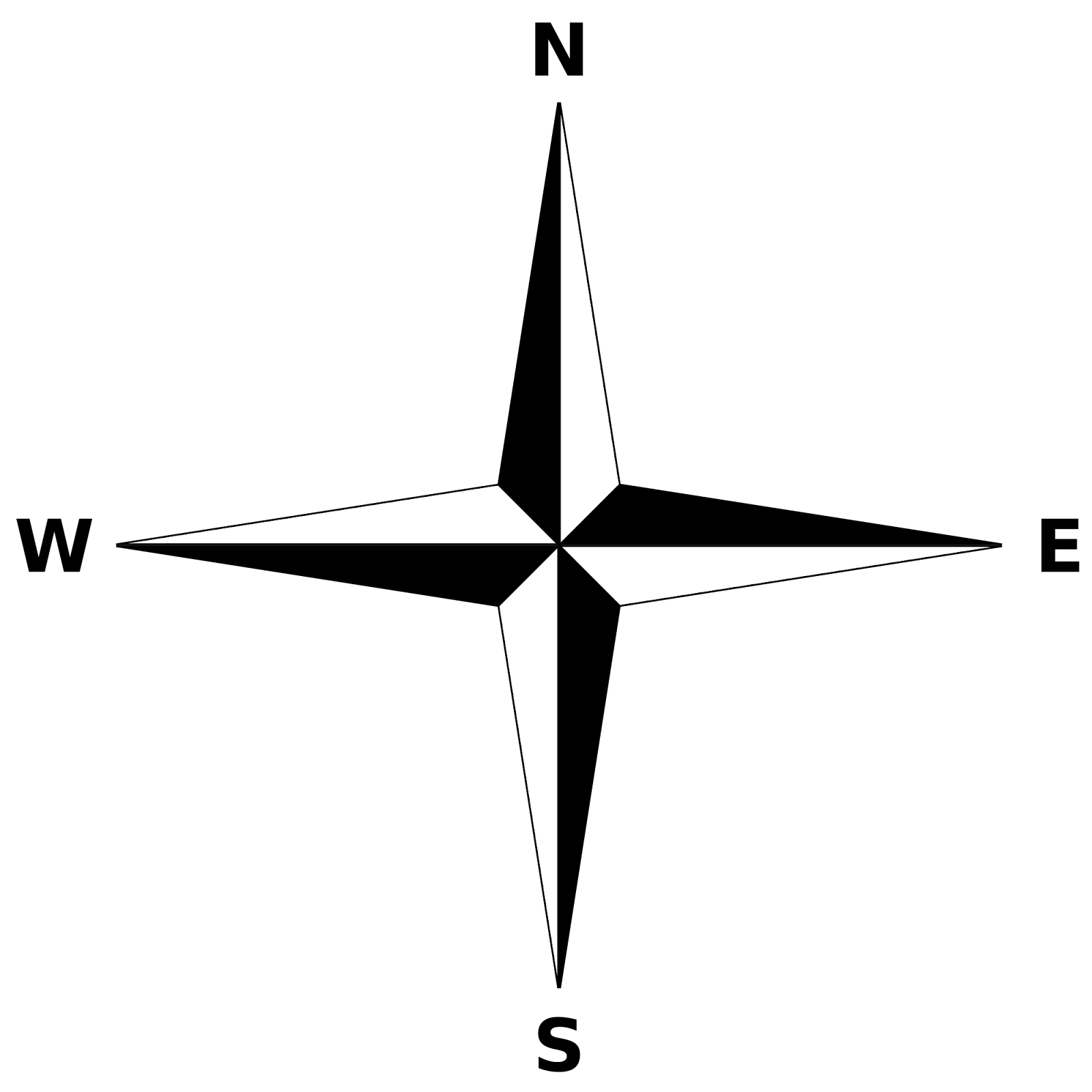 File:Simple compass rose.svg - Wikimedia Commons