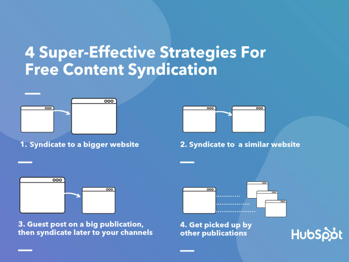 strategies-for-content-syndication