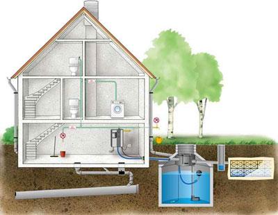 Ecotherm  Systeme De Traitement De LEau  Vente Installation Et